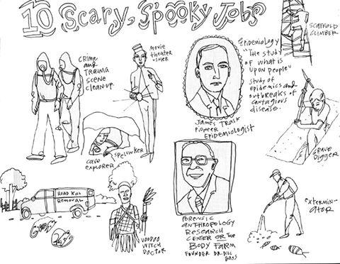 scary-jobs
